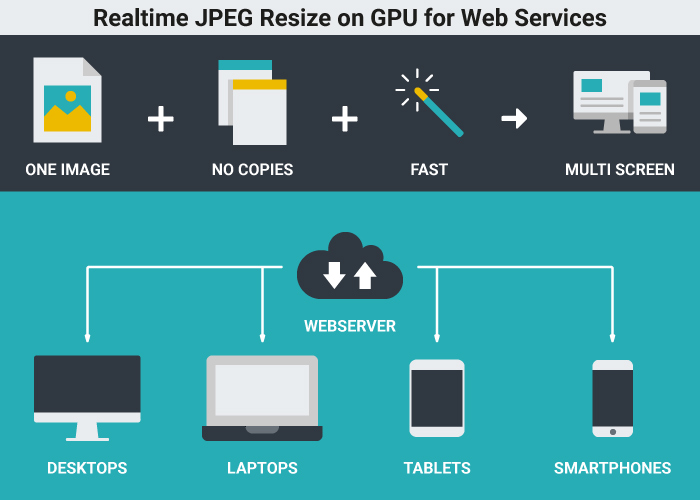 jpeg resize for web
