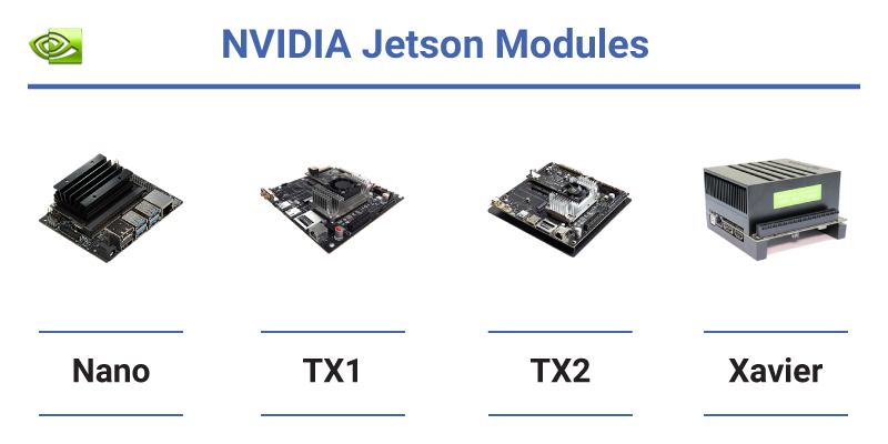 Jetson Performance Benchmark Comparison: Nano vs TX1 vs TX2 vs Xavier